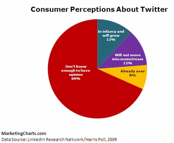 consumer perception regarding samsung